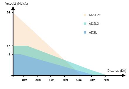 diagramma_ADSL2